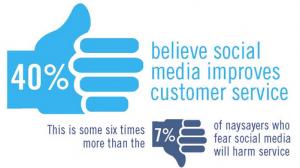 la atención en redes sociales mejora el servicio