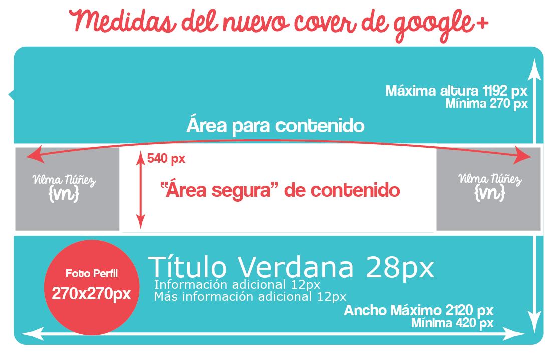 nueva medida cover google plus guía
