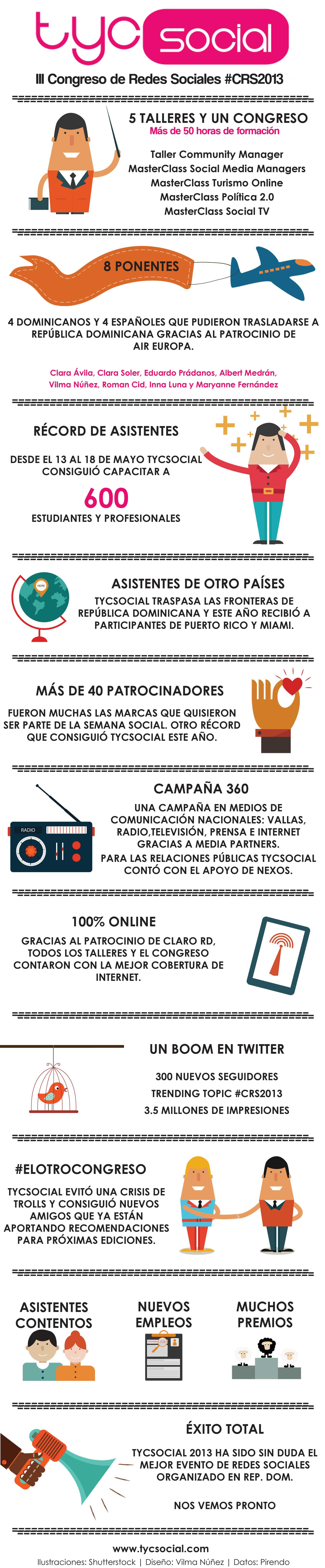 Infografía-tycSocial