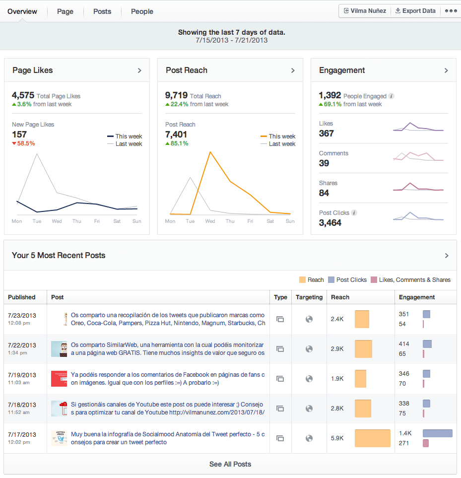 facebook-insights-new