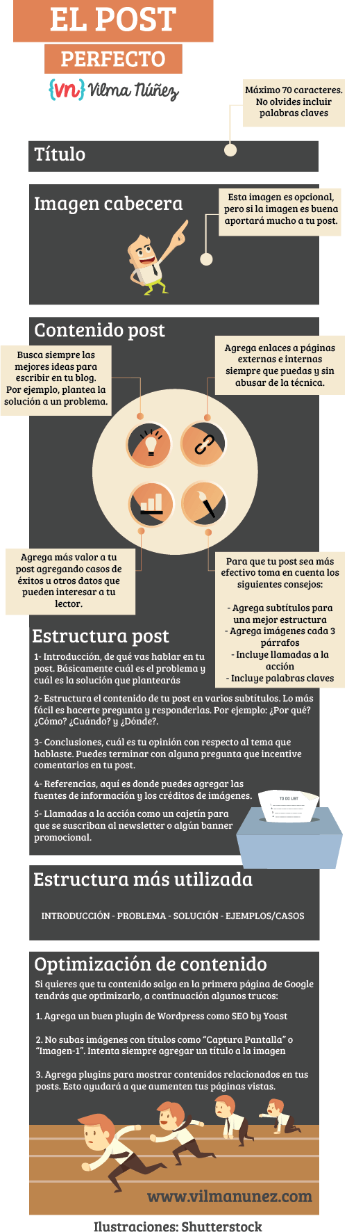 infografia post perfecto en tu blog