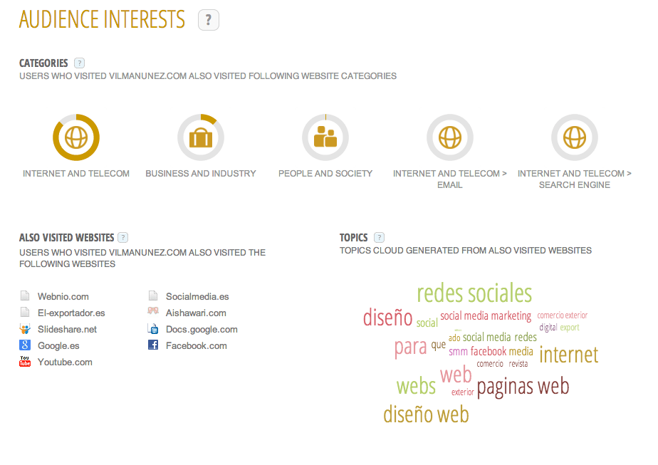 intereses similar web analisis competencia paginas webs