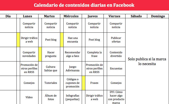 contenidos en facebook