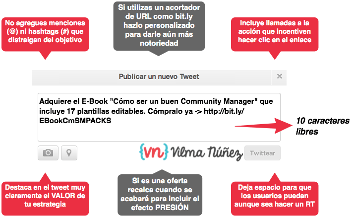 el tweet pefecto para estrategia de conversion