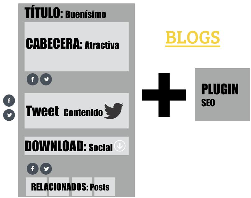 optimizacion contenidos en blogs