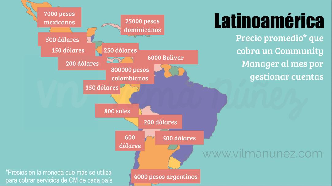 sueldo community manager en latinoamerica