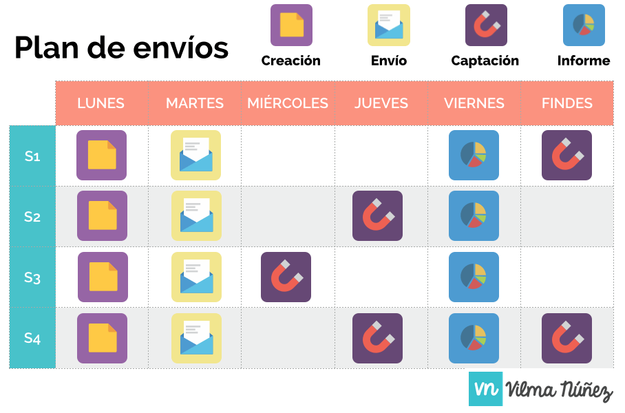 plan de envio newsletter