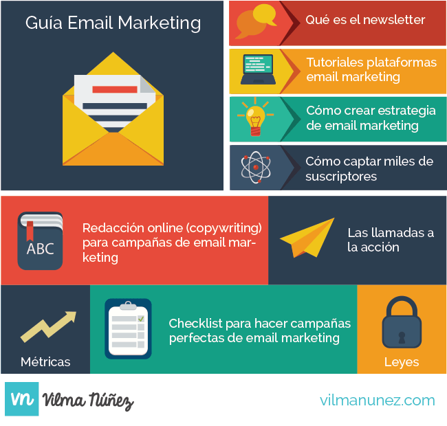 la-guia-email-marketing