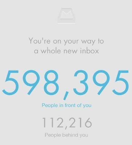 Lista de espera Mailbox