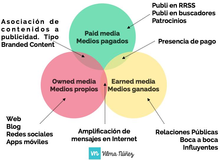 promocion-medios