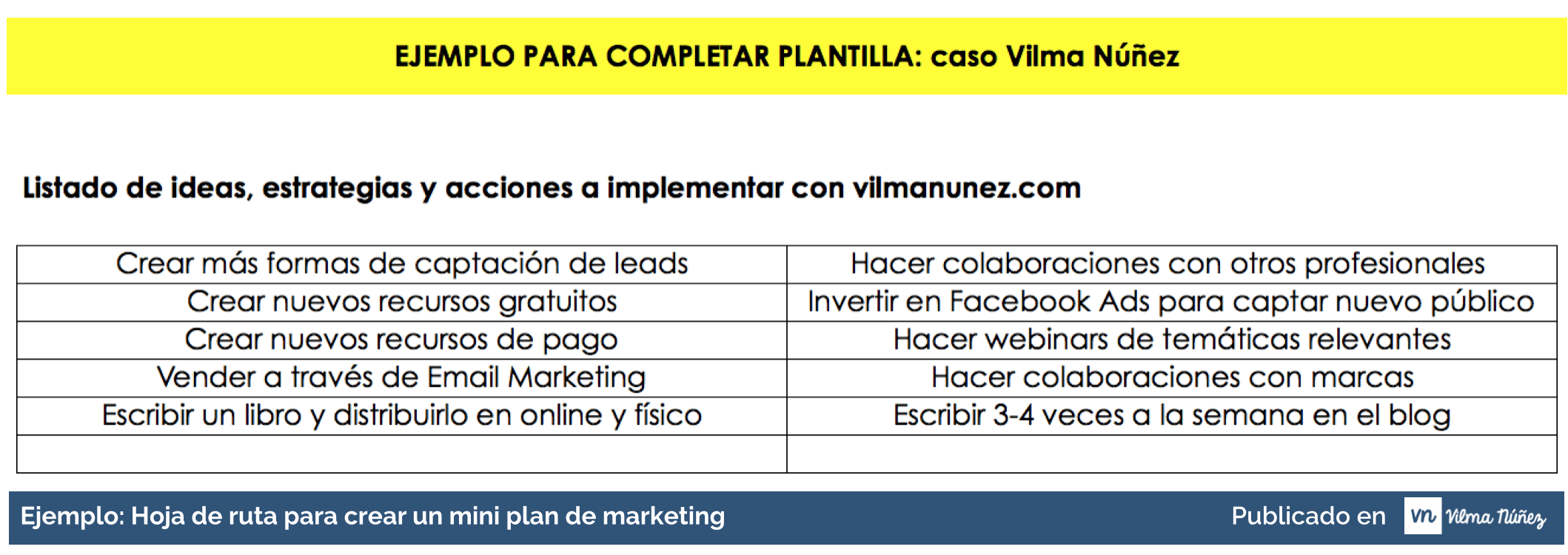 Plantilla Con Hoja De Ruta Para Crear Un Mini Plan De Marketing