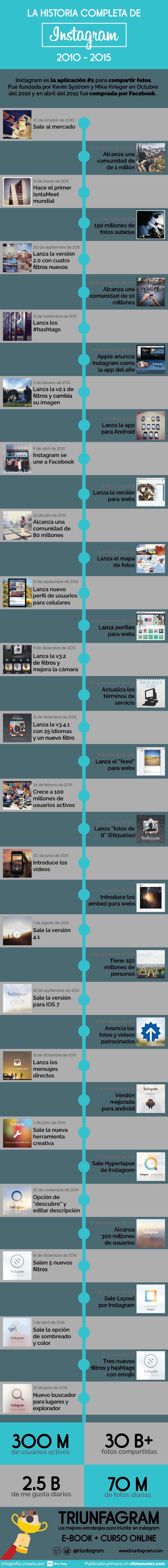infografia-la-historia-completa-de-Instagram