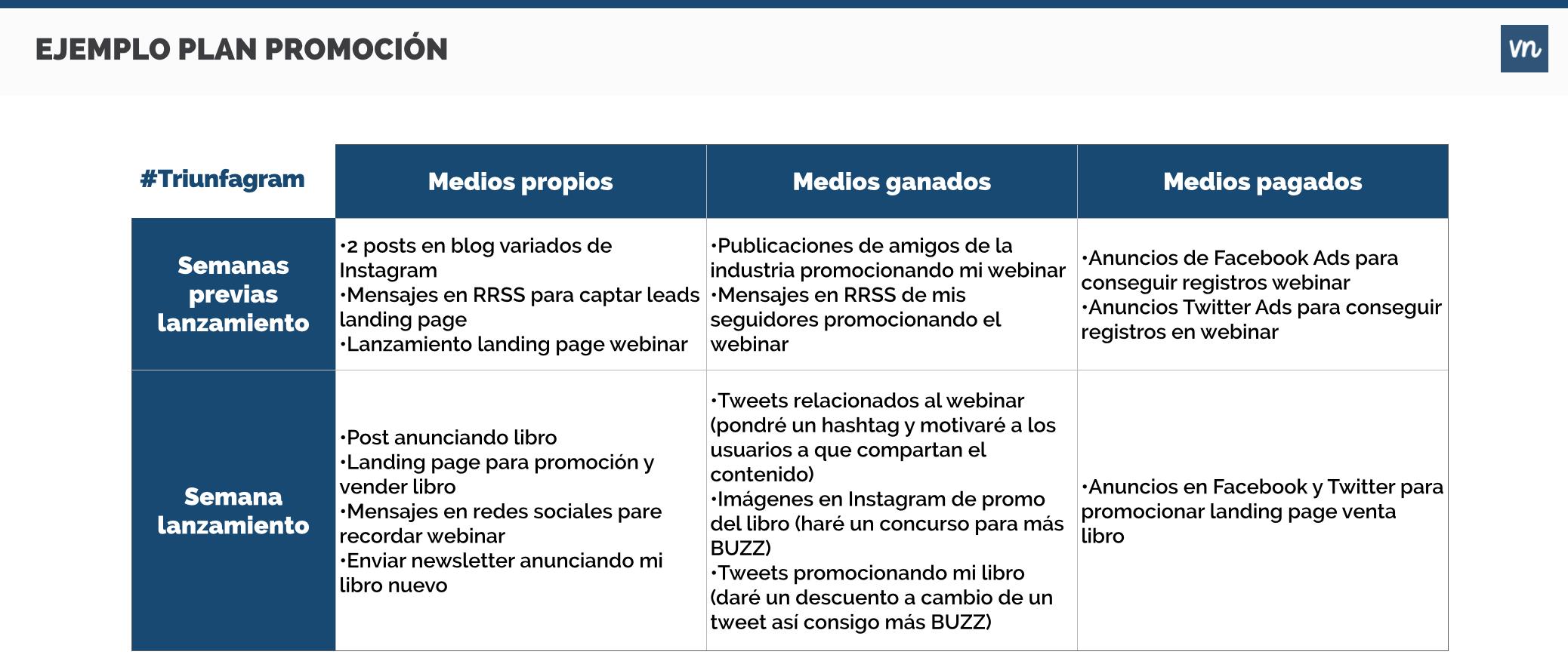 plan promocion ebook