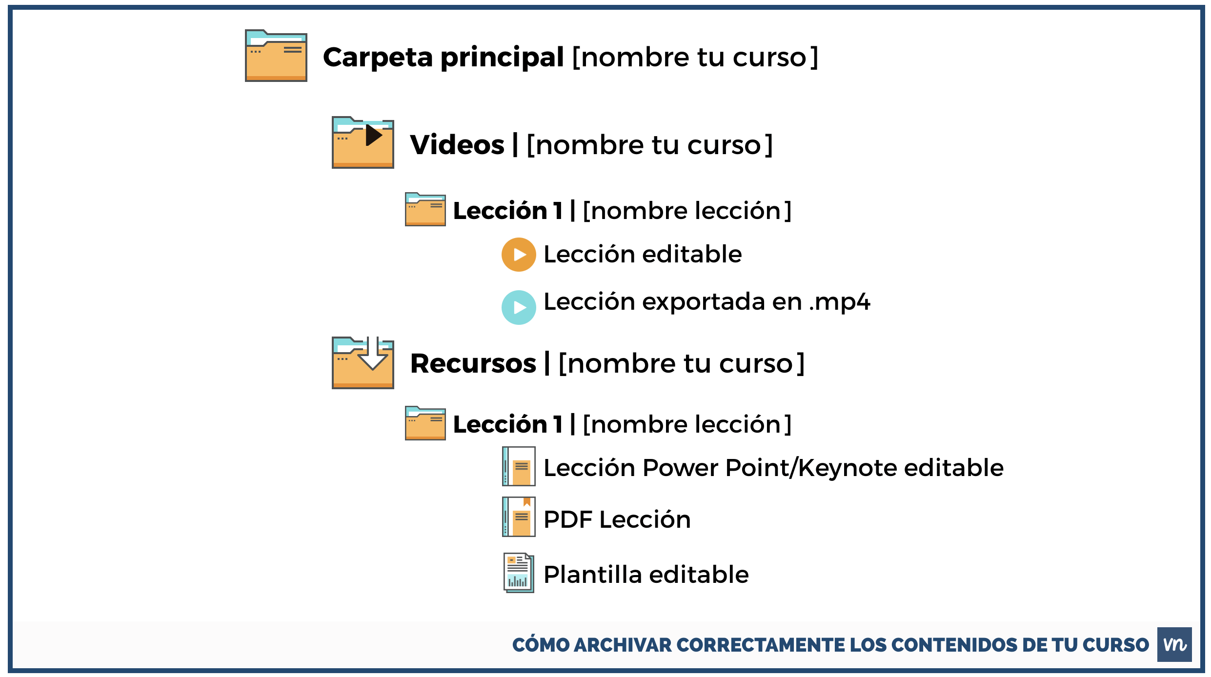 COMO ARCHIVAR LOS CONTENIDOS DE TU CURSO ONLINE