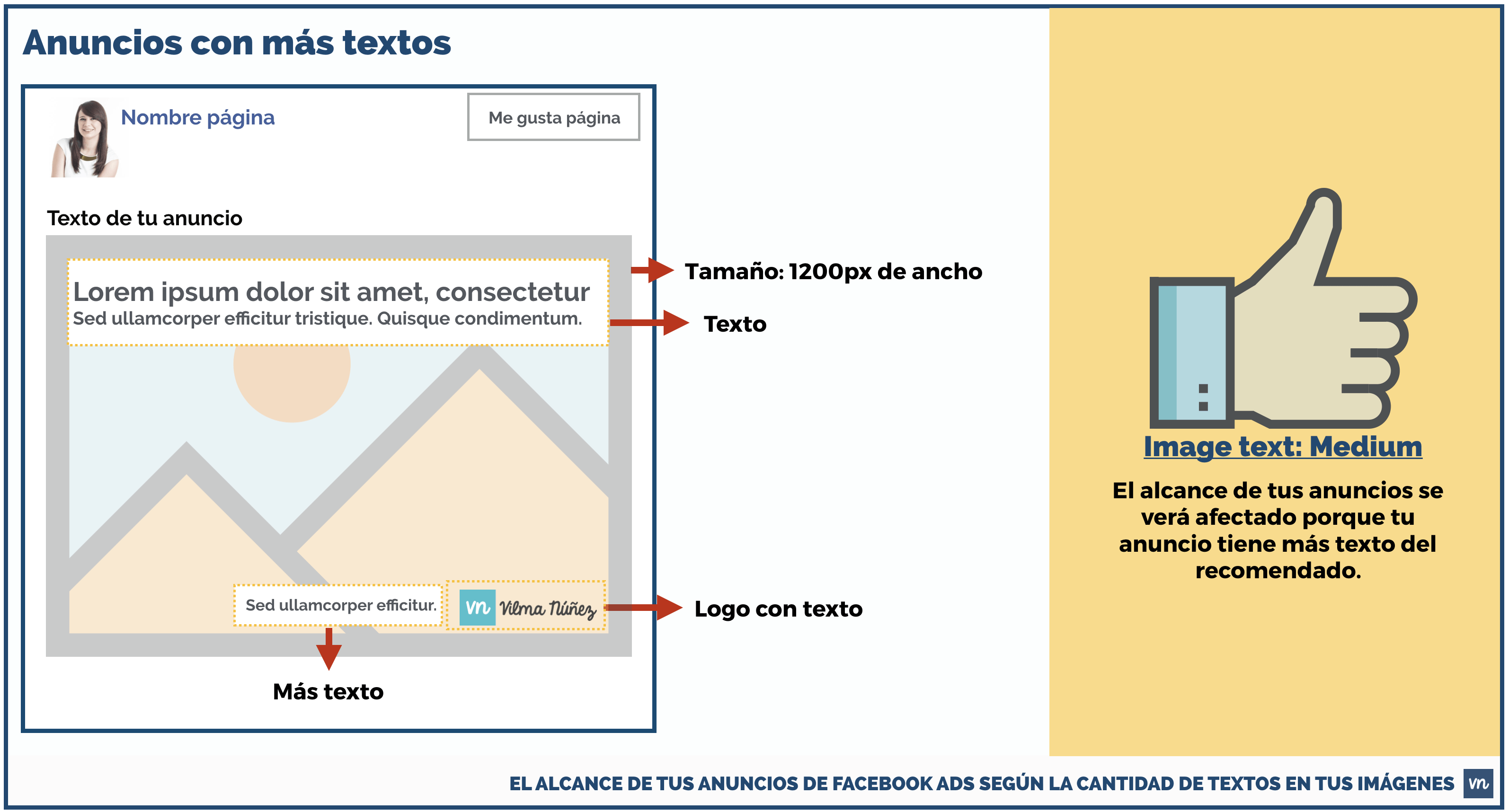 Anuncios con más textos medium text facebook ads
