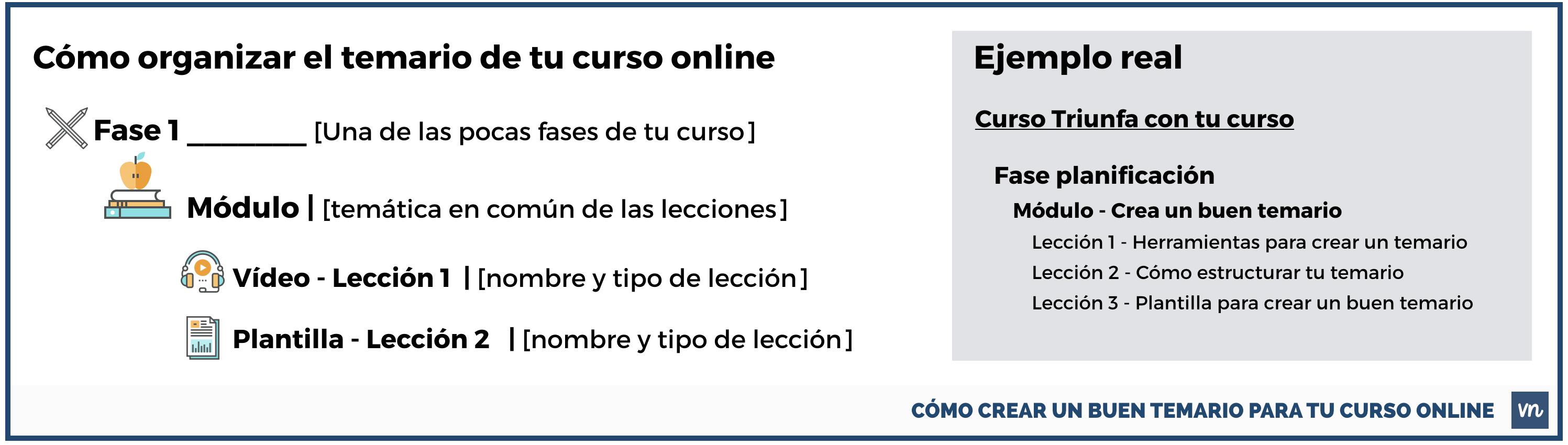 Cómo crear el mejor temario de tu curso online [Pack Plantillas]