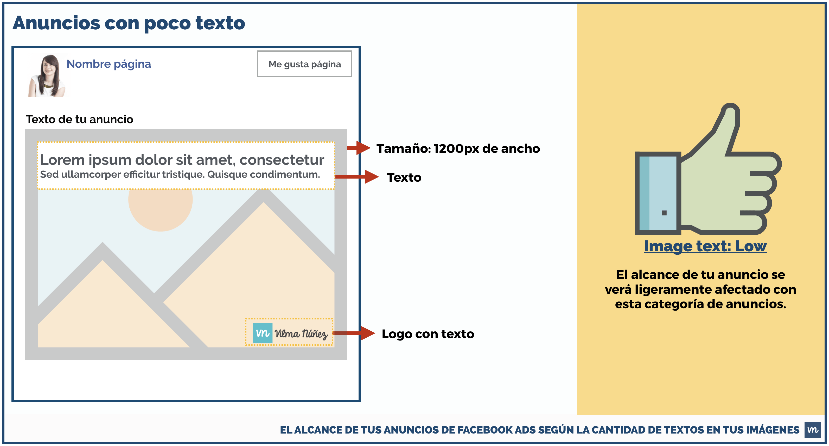 anuncios con poco texto low text facebook ads