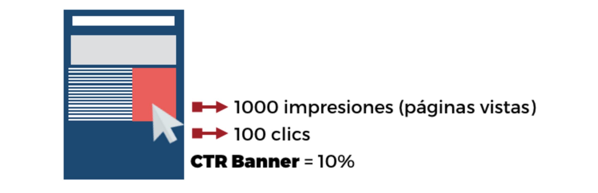 ejemplo-ctr-en-banners