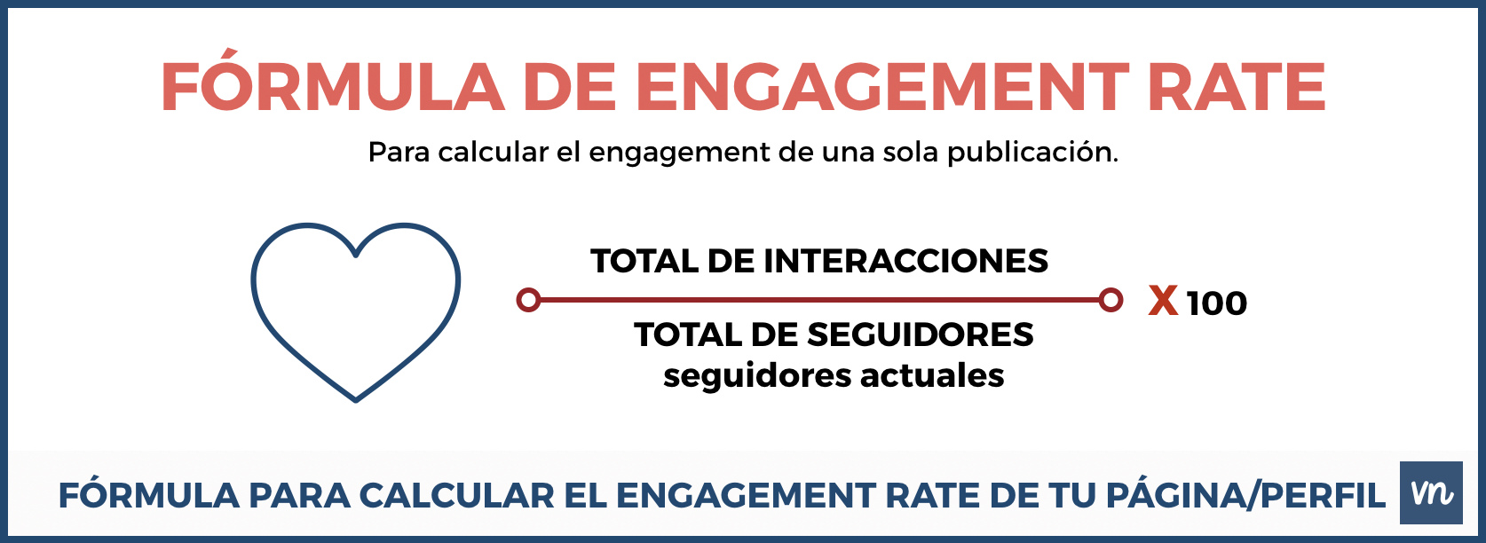 formula engagement rate facebook twitter instagram