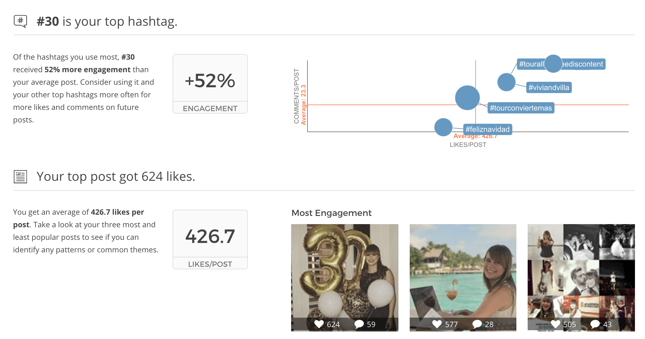 mejora-engagement-instagram-union-metrics-informe-instagram