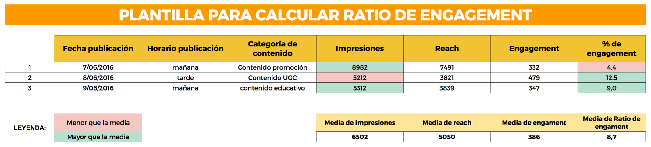 plantilla-ratio-de-engagement