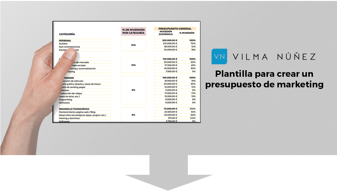 Plantilla para crear un presupuesto de marketing