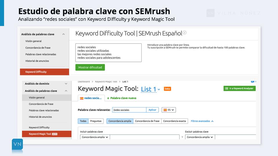 SEMrush - herramientas de análisis keywords