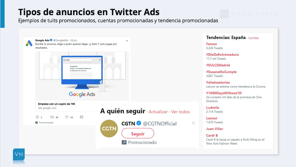 tipos de anuncios Twitter Ads