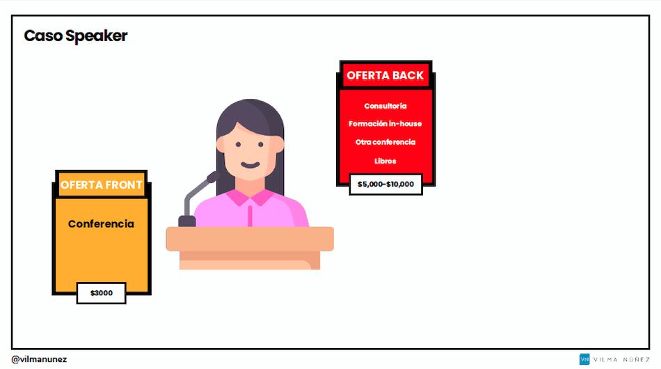 ejemplo ofertas front y back speaker