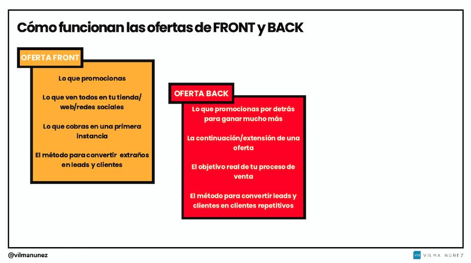 cómo funcionan las ofertas front y back
