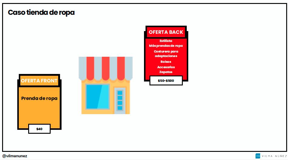 ejemplo ofertas de front y back en tienda de ropa
