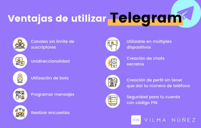 como utilizar telegram